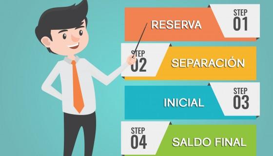 RESERVA, SEPARACION, INICIAL Y SALDO FINAL